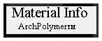 learn about archpolymer materials